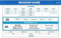 腾讯云首次公开区块链能力全景图 已全面落地7大领域