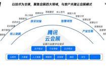 """腾讯发布全新云会展解决方案,""""线上线下双轮驱动""""打造云上经济"""