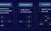 """腾讯云云开发推出""""云应用"""",提供Serverless化的容器托管能力"""