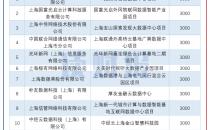 世纪华通重金加码IDC股价三天跌5.68% 市场为何不买账?