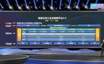 浪潮云洲工业互联网平台2.0发布