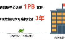 如何在7天内跨数据中心迁移1PB文件
