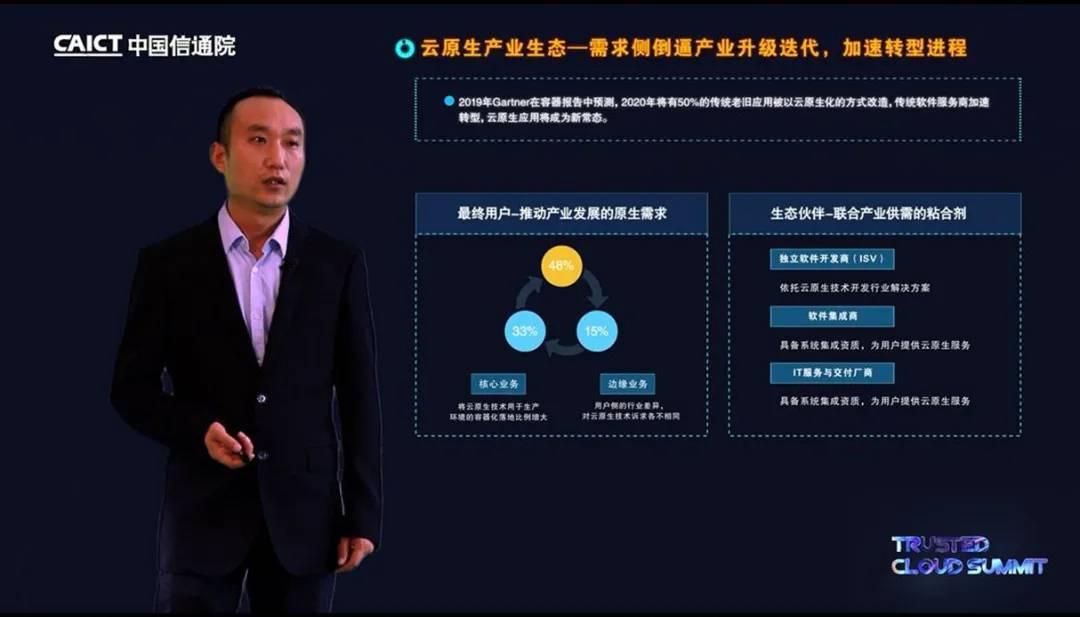 中国信通院云计算与大数据研究所云计算部副主任陈屹力解读《云原生发展白皮书》