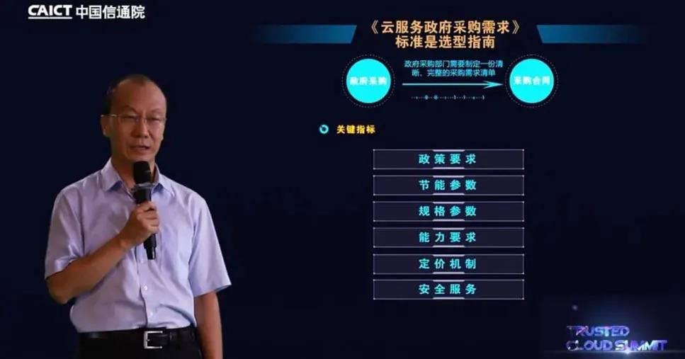 中国信通院云计算与大数据研究所所长何宝宏解读《党政机关如何采购和建设政务云》
