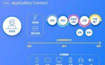 华为应用市场AppGallery Connect 应用分发的技巧