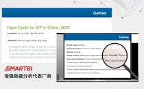 Smartbi成功入选Gartner增强数据分析2020代表厂商!