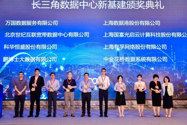 IDCC2020 长三角 颁奖典礼