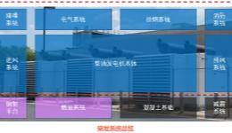 科华恒盛签约建设厦门新经济产业园IDC项目