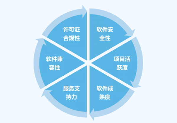 http://www.reviewcode.cn/qukuailian/172178.html