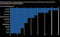 爱尔兰成为全球大型科技公司的数据中心枢纽