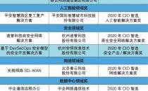 """2020年CIO智选榜单出炉,鲸会务荣膺""""会务应用卓越奖"""""""