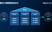 """宁畅定制服务器满足搜索平台""""严苛""""需求  已中标超6000万元"""