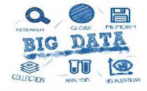 """大数据赋能传统企业,实现互联网协作的""""双腿跑"""""""