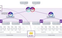 云杉网络NSP-NCI容器网络方案 实现业务网络统一纳管