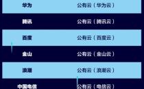 """曙光入选中国新基建之王""""大数据领域50强""""榜单"""