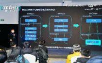 引领云网络迈入新里程碑,腾讯云发布下一代超大网络平台VPC3.0