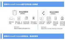 由世纪互联运营的Microsoft Intune正式发布