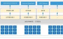 分布式存储助推新基建数据蓝海