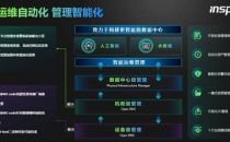 OCP发布整机柜管理设计规范 提升数据中心智能化运维能力