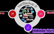 Veritas发布NetBackup 9为客户提供横向扩展部署