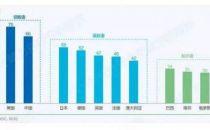 2020全球计算力指数评估报告——全球计算力指数结果和排名