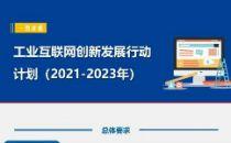 工信部解读《工业互联网创新发展行动计划(2021-2023年)》