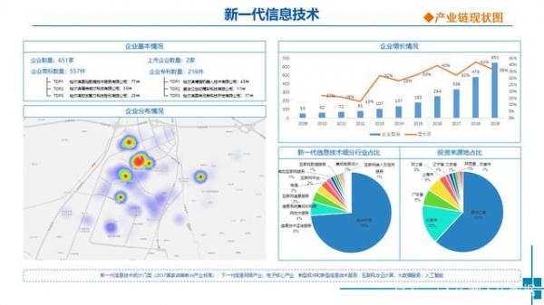 人民数据·资产服务平台