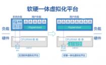 京东科技旗下京东云发布新一代自研虚拟化架构京刚