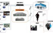 瑞驰信息技术-AI解决方案再落地,助力吴江区行政审批局实现智能化管理