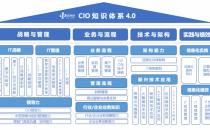 数字化转型路在何方?CIO时代学院点亮未来--写在第32届CIO班开学之际