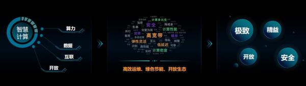 浪潮M6系列服务器新品1