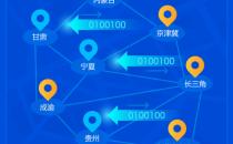 八大节点确认 《全国一体化大数据中心协同创新体系算力枢纽实施方案》发布