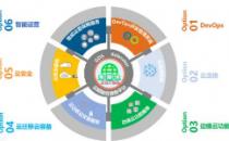 如何应对企业IT架构重构中的问题——万国数据云网融合解决方案