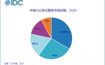 2020年中国AI公有云服务市场规模达24亿元