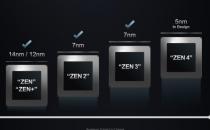 从追赶到超越,AMD EPYC如何一骑绝尘?