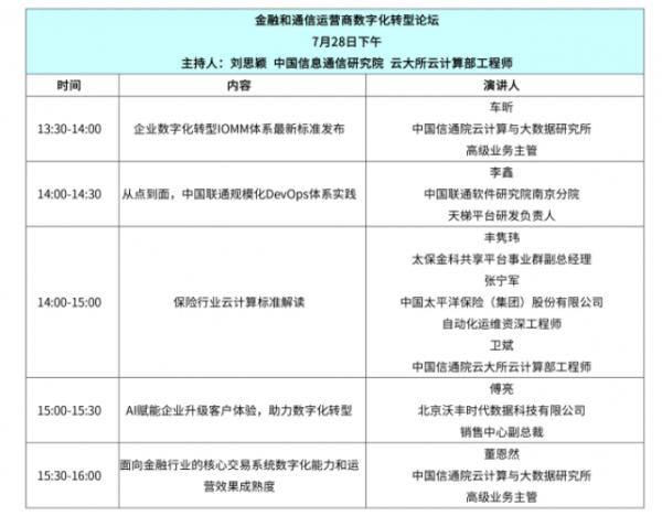 金融和通信运营商数字化转型论坛-议程