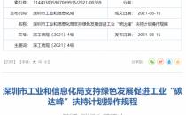 """绿色数据中心可获千万扶持,百万奖励 深圳发布""""碳达峰""""新规程"""